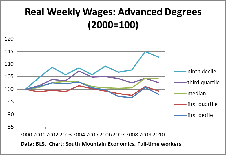 wages fund thesis Large firms and canada's minimum wage employers   would  normally be used to fund public services utilized by low income.